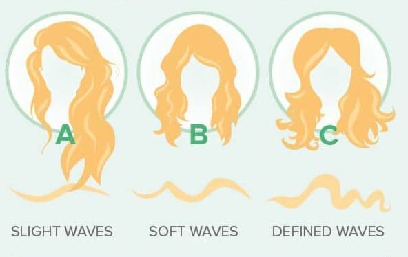 Type 2 hair decoded: All you need to know about wavy hair | All