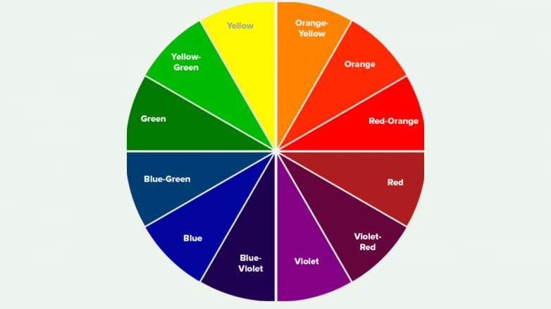Hair Colour Wheel Theory Discover How It Works And How To Use It