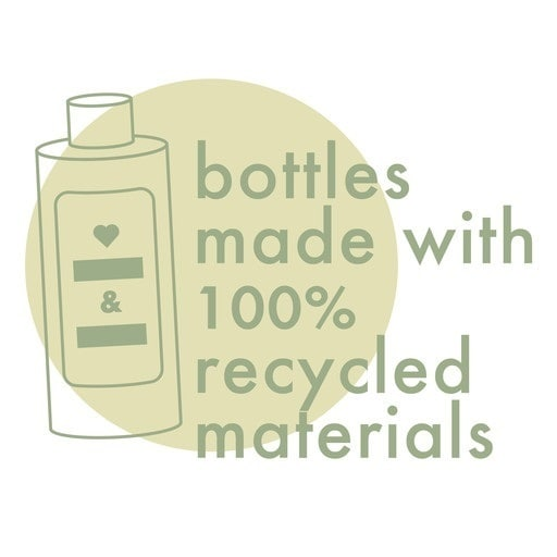 Love Beauty And Planet infographic about recycled packaging