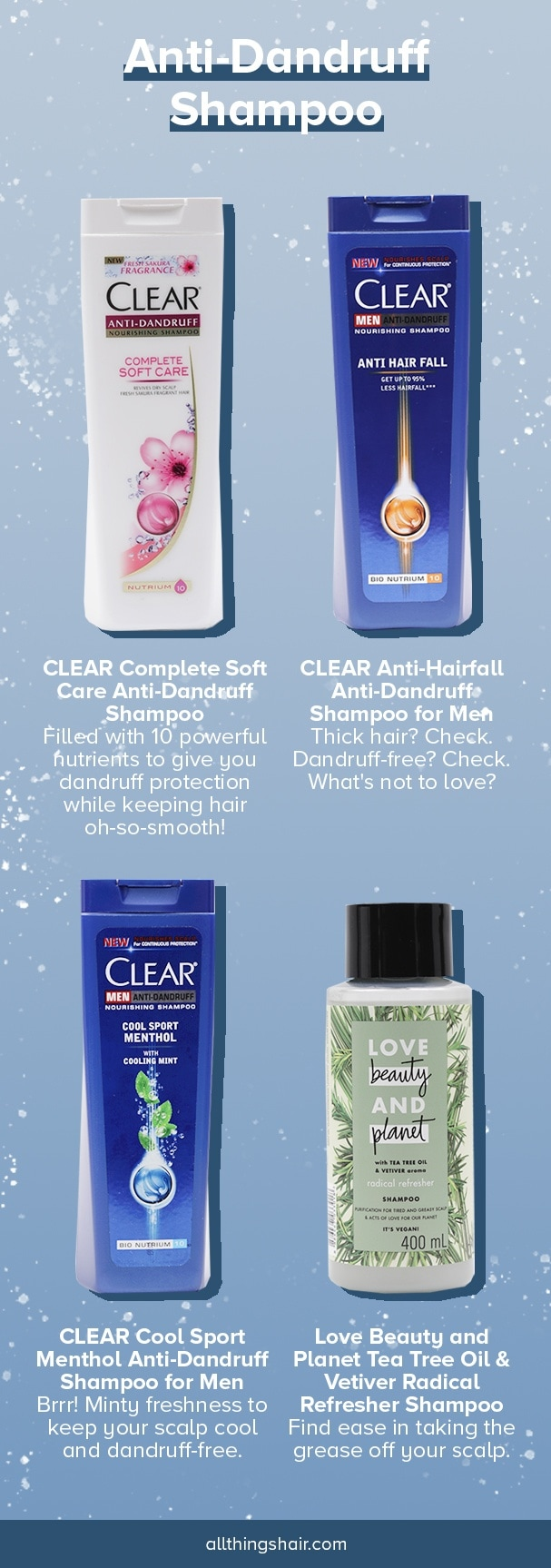 Infographic of anti-dandruff shampoos